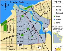 Lorain growth