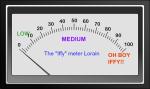 meterdon
