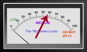 metermedium