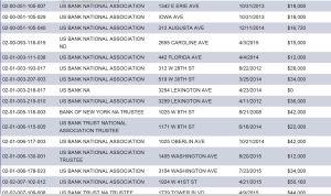 US Banksc